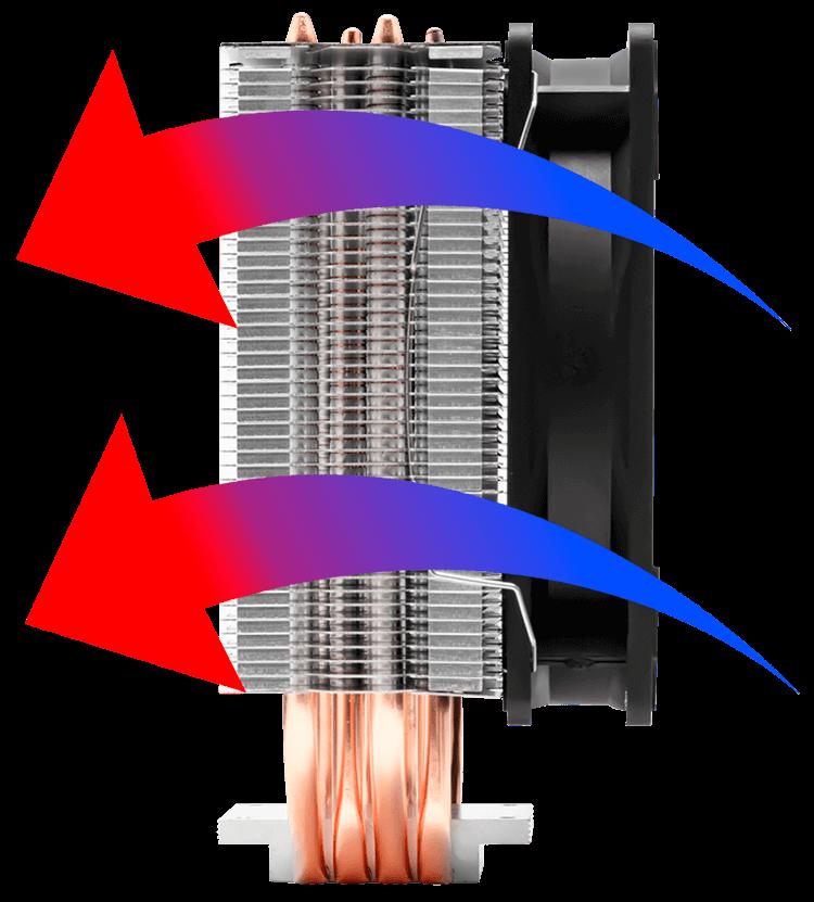 Sage X equipado projetado para a dissipação de calor